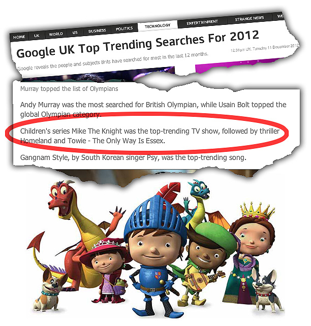 Google UK top Trending searches for 2012 Google reveals the people and subjects Brits have searched for most in the last 12 months